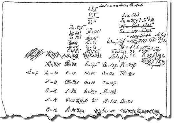 جدول تناوبی