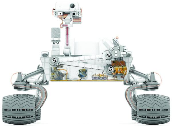 دستگاه نمونه برداری , مریخ نورد