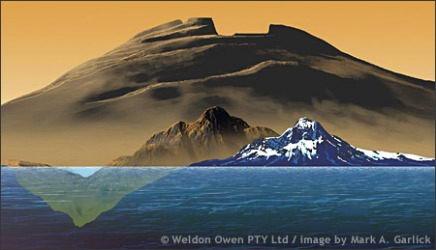 مقایسه کوه,سیاره زمین ,زهره