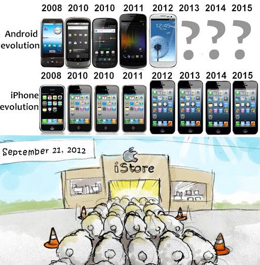 محصولات اپل