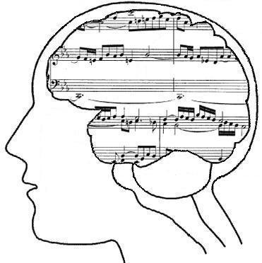 تاثیر موسیقی و فرهنگ بر رفتار مصرف کننده در محیط رستوران ها