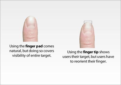 تغییر جهت انگشت
