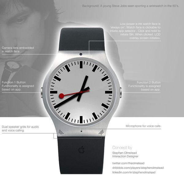 1iWatch-Concept