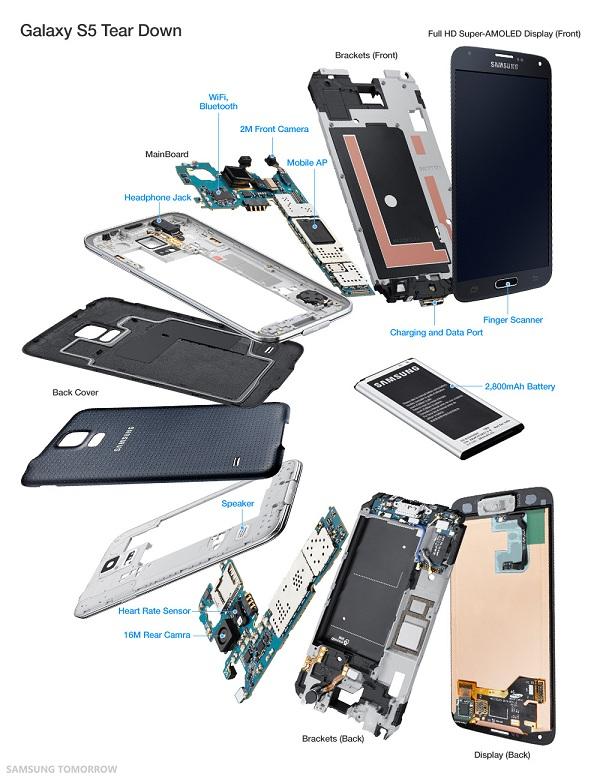 Galaxy-S5-Tear-Down